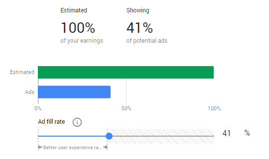 Google Ad Balance