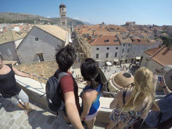 Spending in Croatia