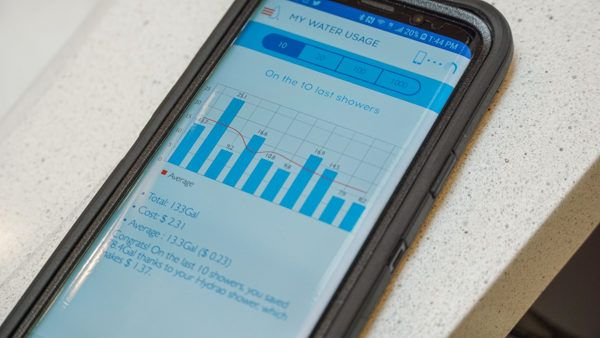 Hydrao Showerhead App for World Water Day